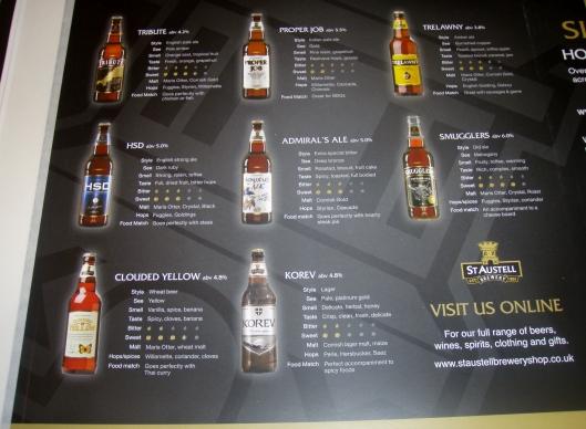 Varieties of beer produced